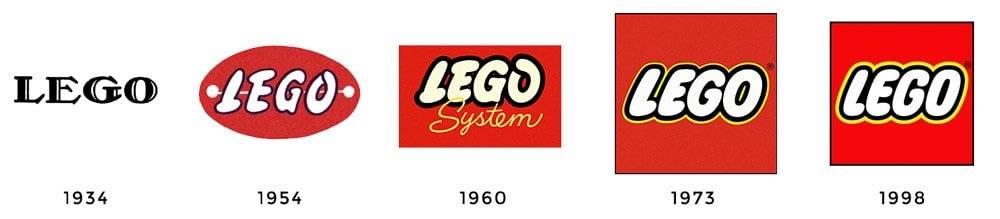 Lego-logohistorie